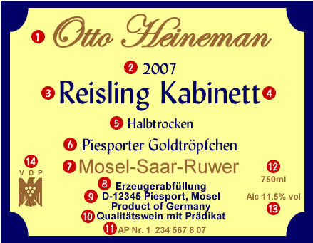 Sample German Wine Label